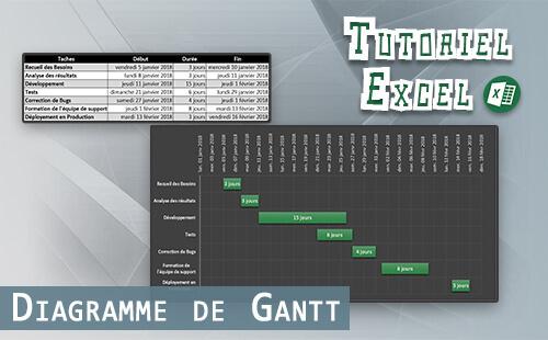 Excel diagramme de gantt weformyou ccuart Images